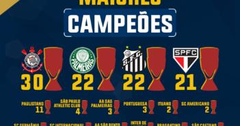 Maior Campeão do Campeonato Paulista