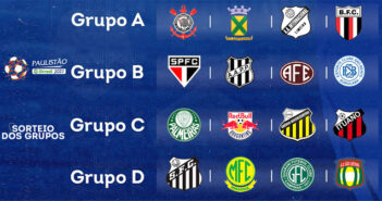 Tabela Campeonato Paulista - Paulistão 2021